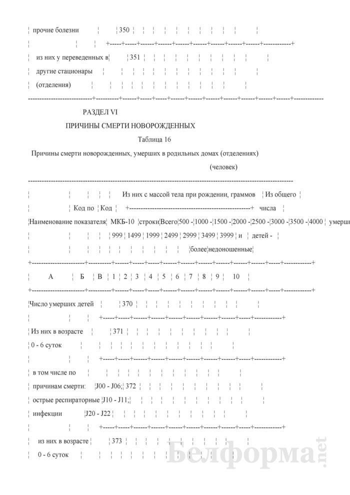 Отчет о медицинской помощи беременным, роженицам и родильницам (Форма 1-помощь беременным (Минздрав) (годовая)). Страница 34