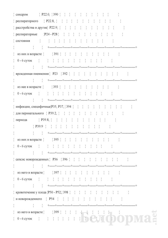 Отчет о медицинской помощи беременным, роженицам и родильницам (Форма 1-помощь беременным (Минздрав) (годовая)). Страница 37