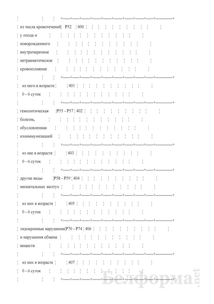 Отчет о медицинской помощи беременным, роженицам и родильницам (Форма 1-помощь беременным (Минздрав) (годовая)). Страница 38