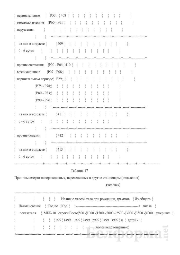 Отчет о медицинской помощи беременным, роженицам и родильницам (Форма 1-помощь беременным (Минздрав) (годовая)). Страница 39