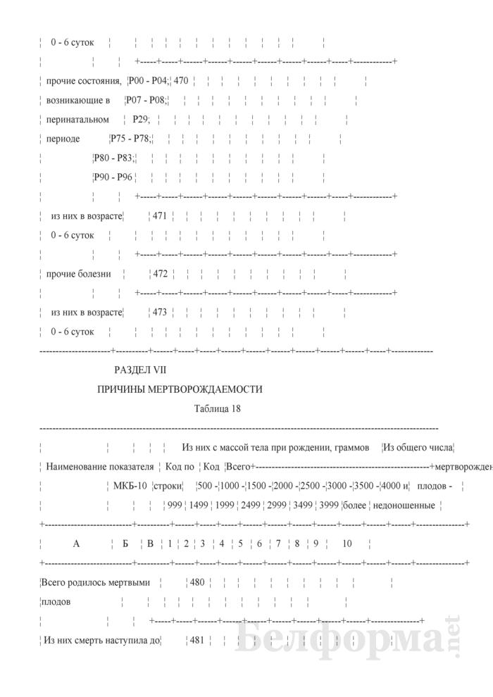 Отчет о медицинской помощи беременным, роженицам и родильницам (Форма 1-помощь беременным (Минздрав) (годовая)). Страница 45
