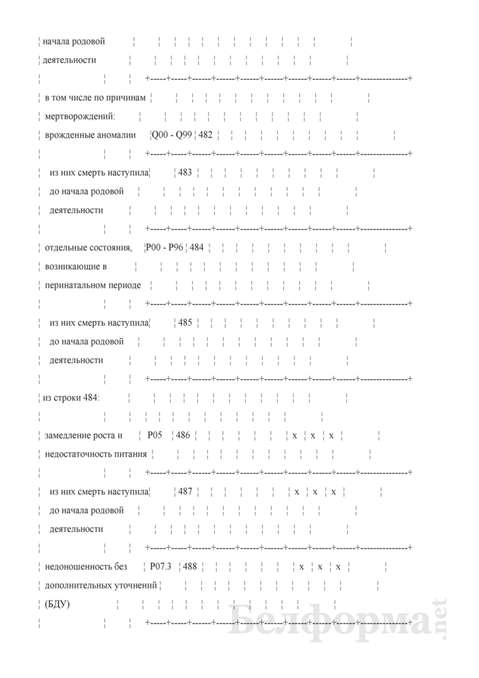 Отчет о медицинской помощи беременным, роженицам и родильницам (Форма 1-помощь беременным (Минздрав) (годовая)). Страница 46