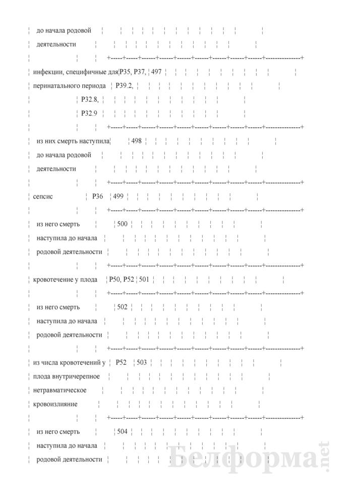 Отчет о медицинской помощи беременным, роженицам и родильницам (Форма 1-помощь беременным (Минздрав) (годовая)). Страница 48