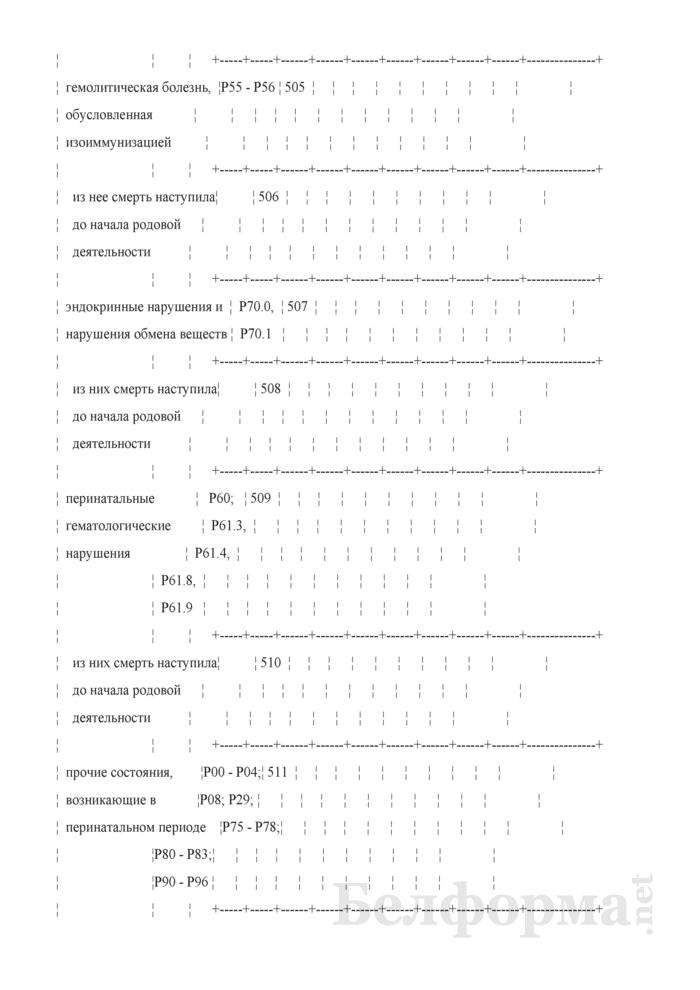 Отчет о медицинской помощи беременным, роженицам и родильницам (Форма 1-помощь беременным (Минздрав) (годовая)). Страница 49