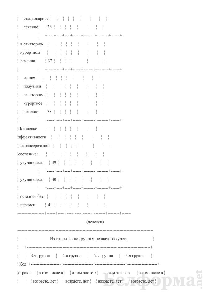 Отчет о медицинском обеспечении граждан, пострадавших от катастрофы на Чернобыльской АЭС, других радиационных аварий. Форма 1-медобеспечение ЧАЭС (Минздрав) (годовая). Страница 11
