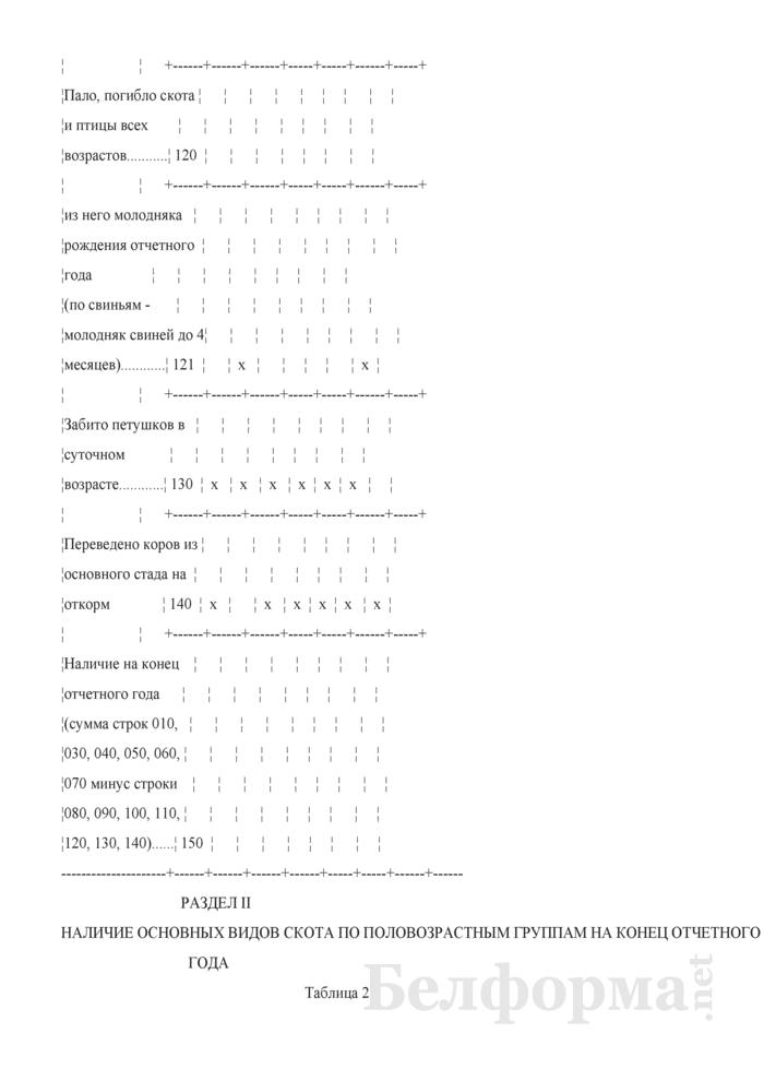 Отчет о наличии и движении скота и птицы, ресурсах кожевенного сырья (Форма 1-сх (животноводство) (годовая)). Страница 6