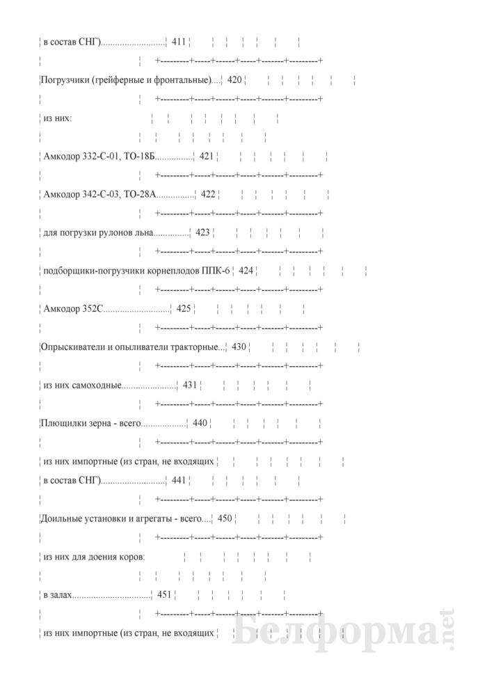 Отчет о наличии сельскохозяйственной техники, машин, оборудования и энергетических мощностей (Форма 1-сх (техника) (годовая)). Страница 12
