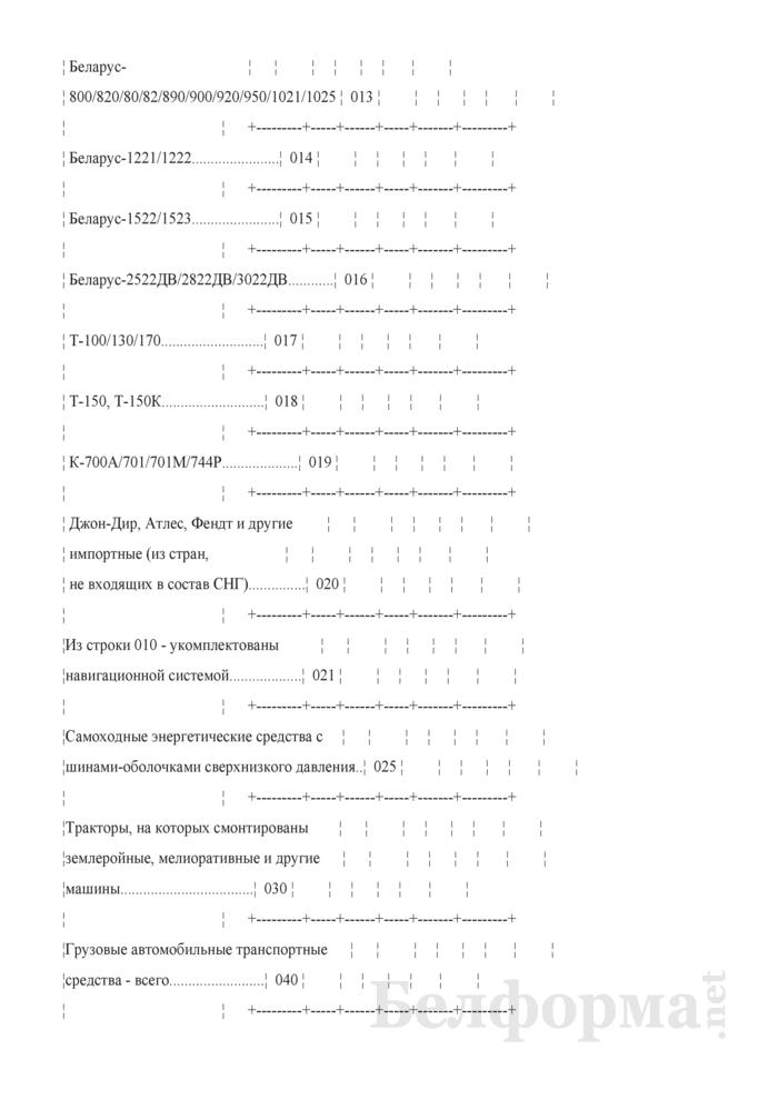 Отчет о наличии сельскохозяйственной техники, машин, оборудования и энергетических мощностей (Форма 1-сх (техника) (годовая)). Страница 4