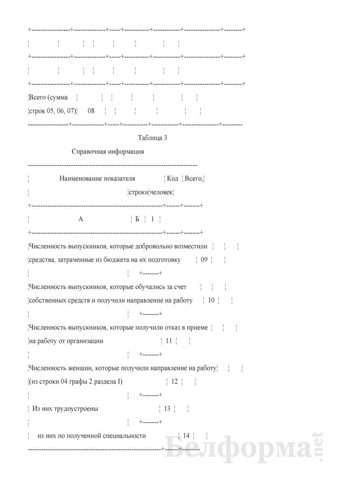 Отчет о направлении на работу и трудоустройстве выпускников учреждений образования, получивших среднее специальное образование в дневной форме получения образования за счет средств республиканского и (или) местных бюджетов (Форма 1-ссуз (распределение) (Минобразование) (1 раз в год)). Страница 8