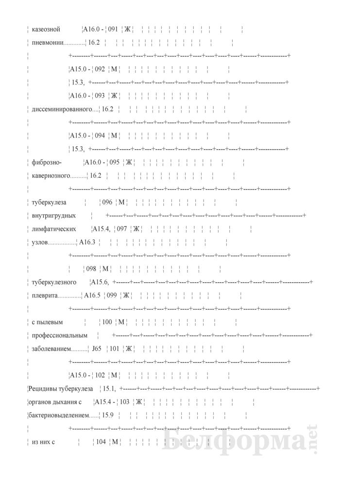 Отчет о пациентах с туберкулезом (Форма 1-туберкулез (Минздрав) (годовая)). Страница 13