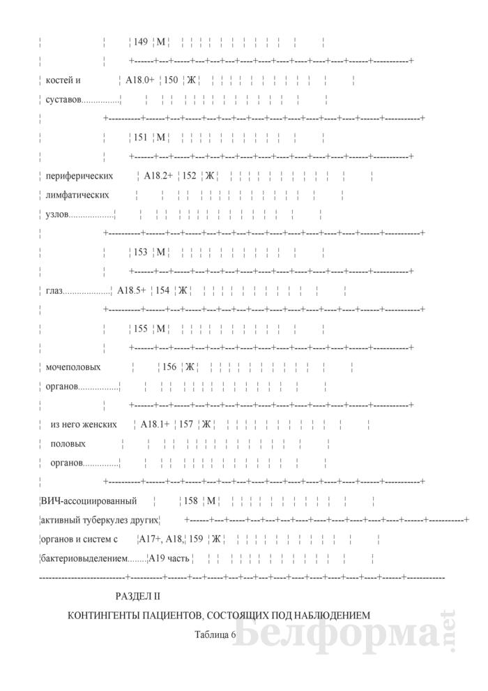 Отчет о пациентах с туберкулезом (Форма 1-туберкулез (Минздрав) (годовая)). Страница 18