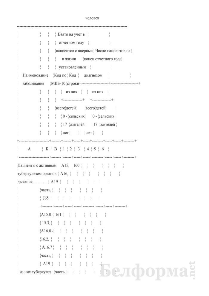 Отчет о пациентах с туберкулезом (Форма 1-туберкулез (Минздрав) (годовая)). Страница 19