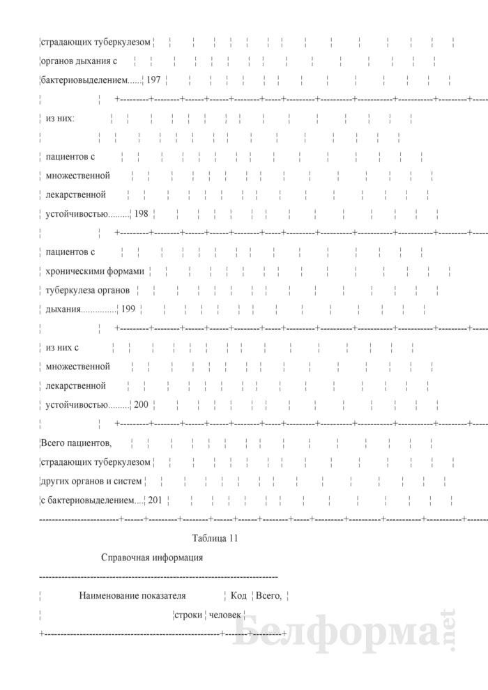 Отчет о пациентах с туберкулезом (Форма 1-туберкулез (Минздрав) (годовая)). Страница 26