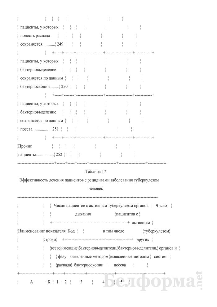 Отчет о пациентах с туберкулезом (Форма 1-туберкулез (Минздрав) (годовая)). Страница 35