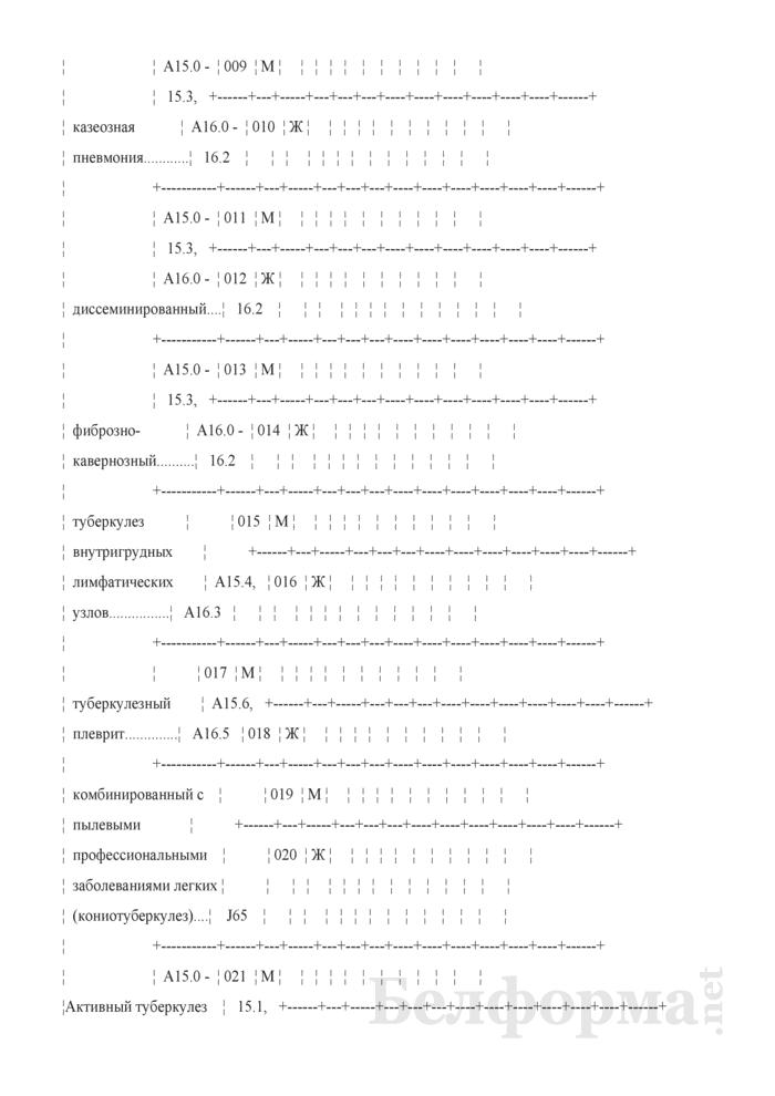 Отчет о пациентах с туберкулезом (Форма 1-туберкулез (Минздрав) (годовая)). Страница 5