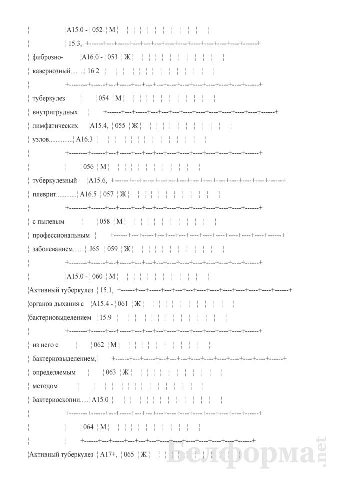 Отчет о пациентах с туберкулезом (Форма 1-туберкулез (Минздрав) (годовая)). Страница 9