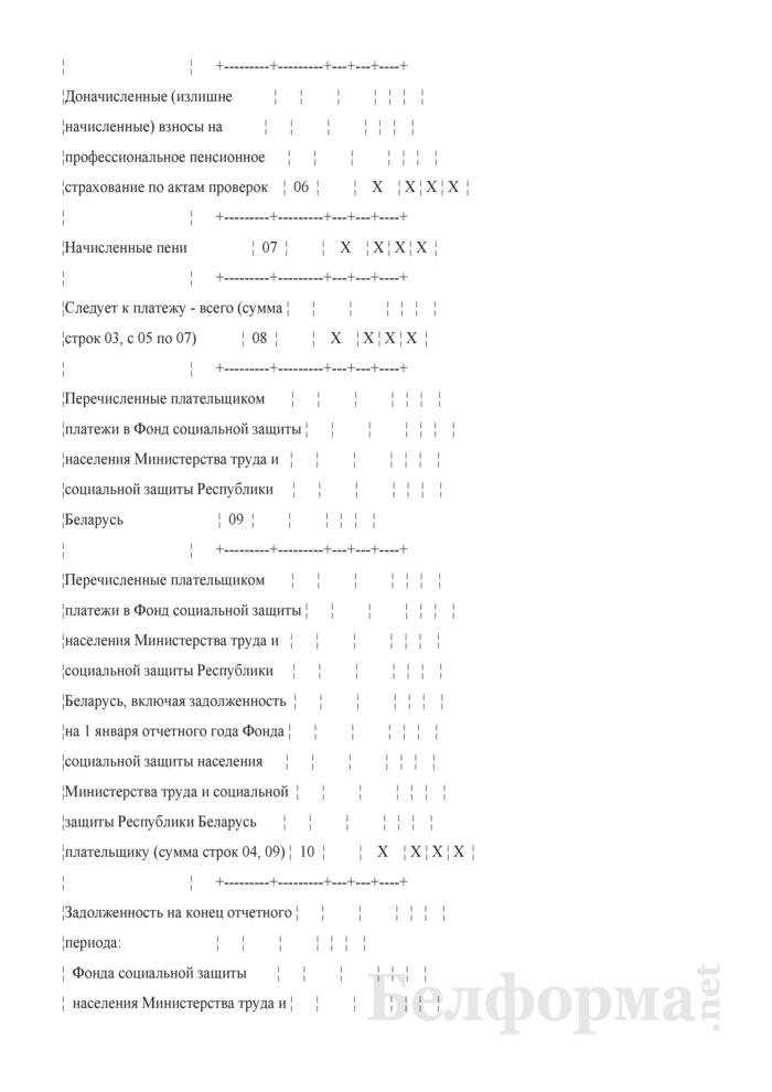 Отчет о платежах на профессиональное пенсионное страхование в Фонд социальной защиты населения Министерства труда и социальной защиты Республики Беларусь. Форма 4-платежи (Минтруда и соцзащиты). Страница 5