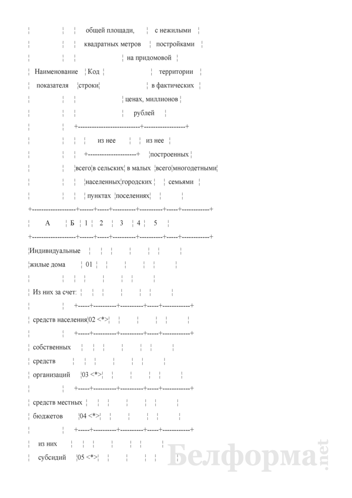 Отчет о построенных населением индивидуальных жилых домах (Форма 12-ис (ижс) (месячная, срочная)). Страница 3