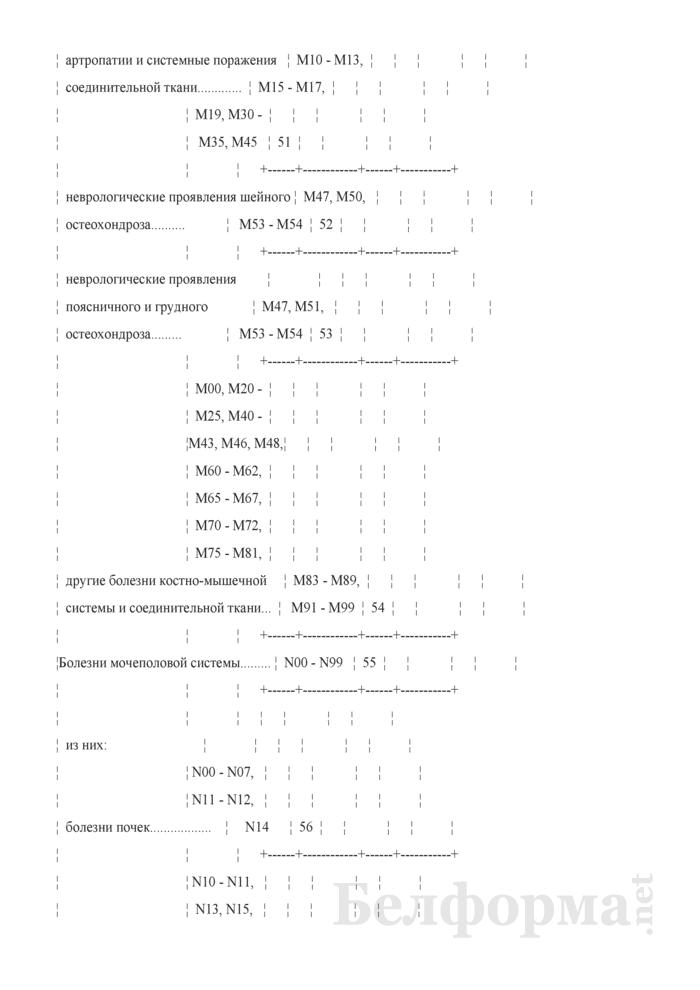 Отчет о причинах временной нетрудоспособности (Форма 4-нетрудоспособность (Минздрав) (квартальная)). Страница 11
