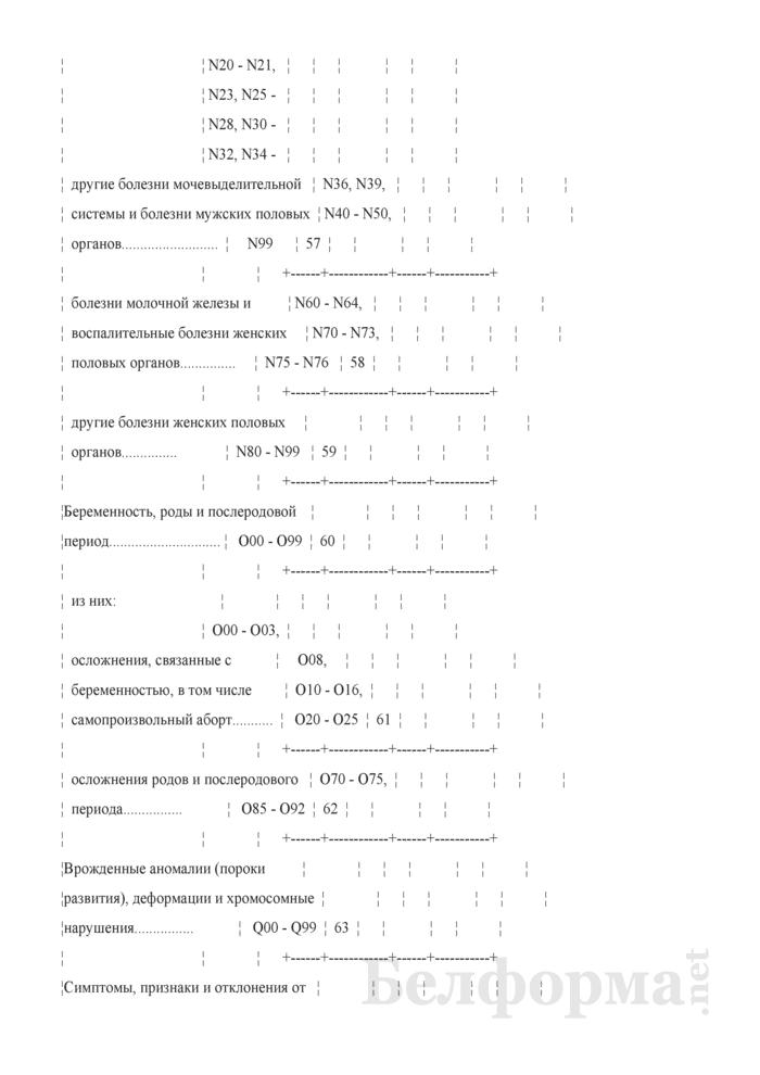 Отчет о причинах временной нетрудоспособности (Форма 4-нетрудоспособность (Минздрав) (квартальная)). Страница 12