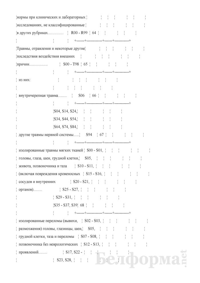 Отчет о причинах временной нетрудоспособности (Форма 4-нетрудоспособность (Минздрав) (квартальная)). Страница 13