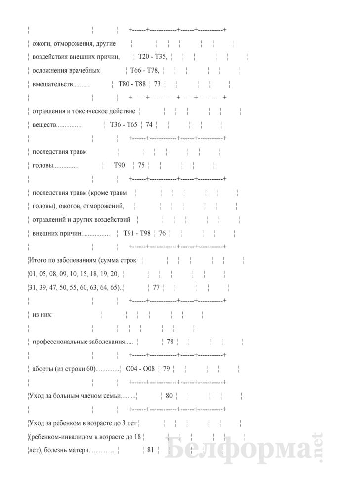 Отчет о причинах временной нетрудоспособности (Форма 4-нетрудоспособность (Минздрав) (квартальная)). Страница 15