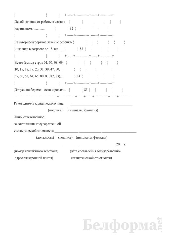 Отчет о причинах временной нетрудоспособности (Форма 4-нетрудоспособность (Минздрав) (квартальная)). Страница 16