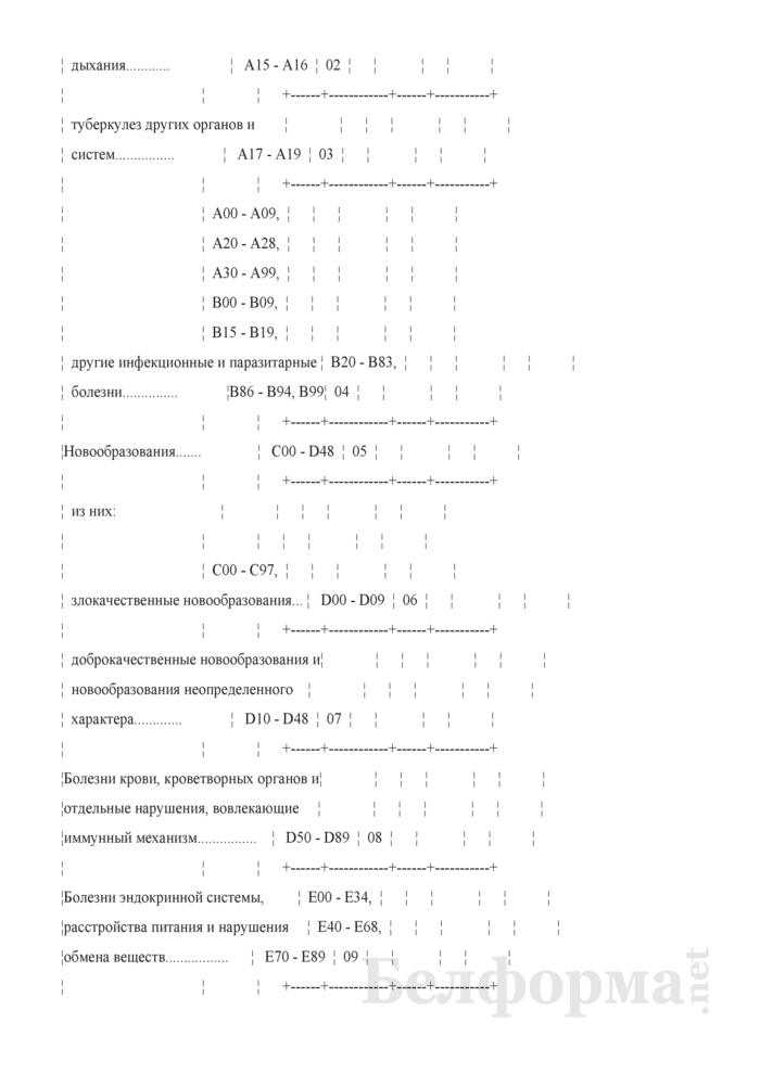 Отчет о причинах временной нетрудоспособности (Форма 4-нетрудоспособность (Минздрав) (квартальная)). Страница 5