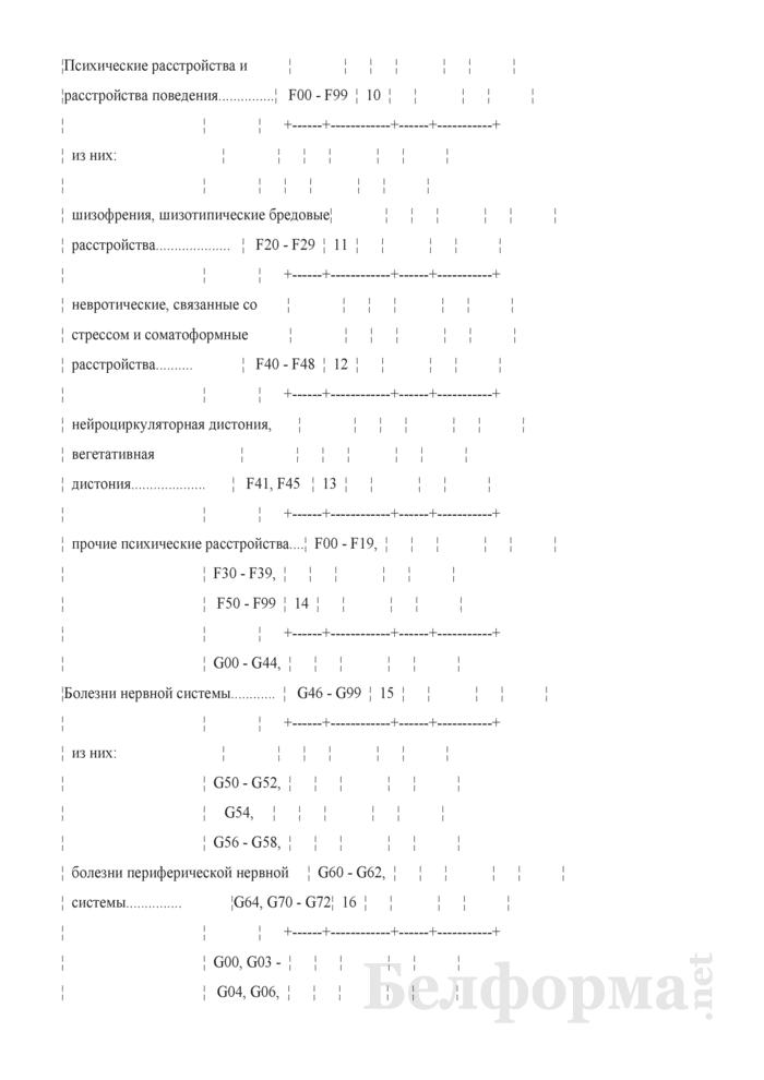 Отчет о причинах временной нетрудоспособности (Форма 4-нетрудоспособность (Минздрав) (квартальная)). Страница 6