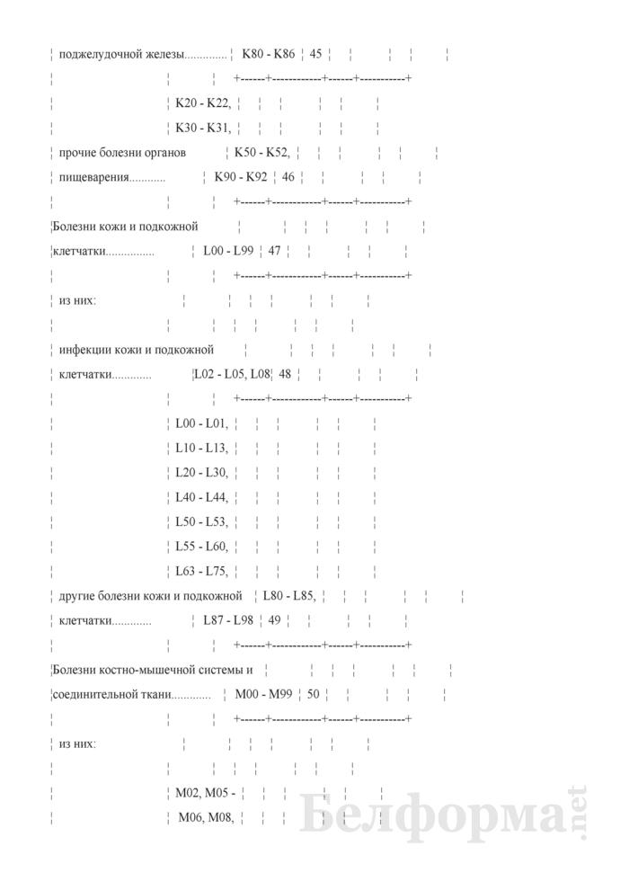 Отчет о причинах временной нетрудоспособности (Форма 4-нетрудоспособность (Минздрав) (квартальная)). Страница 10
