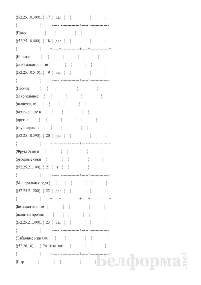 Отчет о продаже и запасах товаров (Форма 12-торг (продажа) (месячная, срочная)). Страница 6