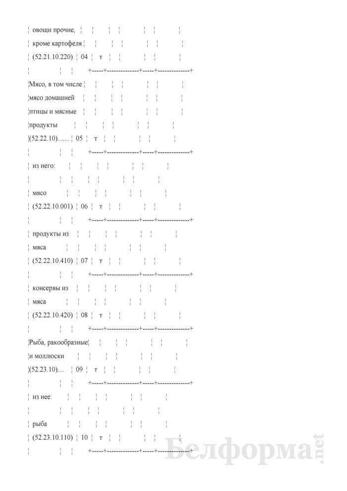 Отчет о продаже и запасах товаров (Форма 4-торг (продажа) (квартальная), код формы по ОКУД 0609002). Страница 4