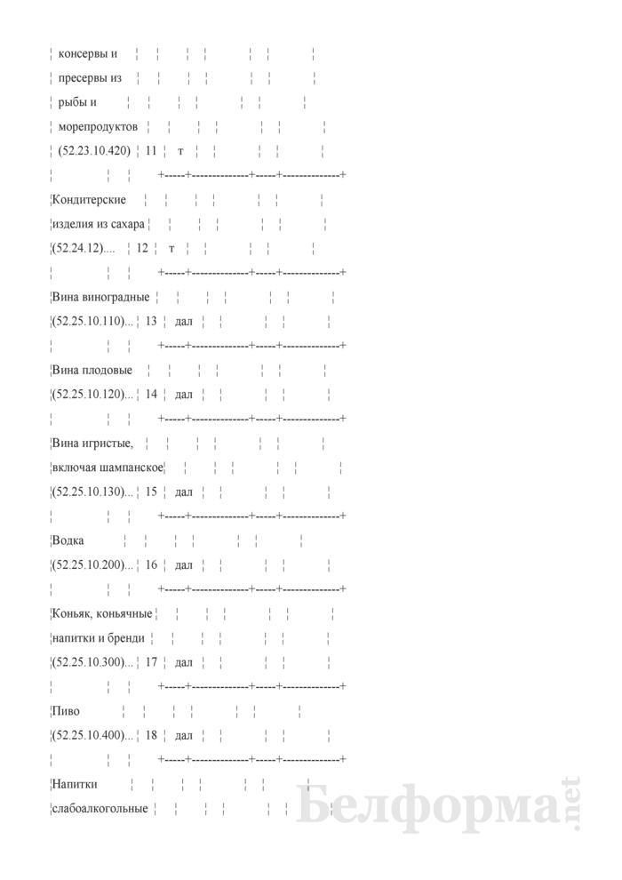 Отчет о продаже и запасах товаров (Форма 4-торг (продажа) (квартальная), код формы по ОКУД 0609002). Страница 5