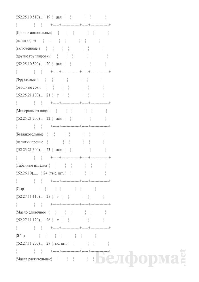 Отчет о продаже и запасах товаров (Форма 4-торг (продажа) (квартальная), код формы по ОКУД 0609002). Страница 6