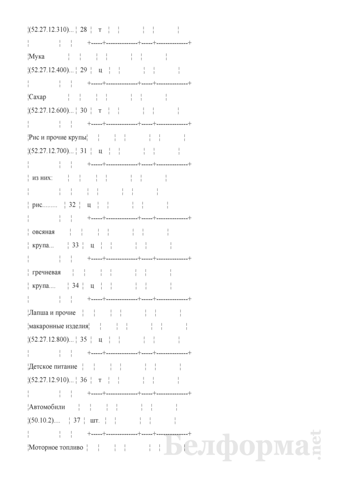 Отчет о продаже и запасах товаров (Форма 4-торг (продажа) (квартальная), код формы по ОКУД 0609002). Страница 7