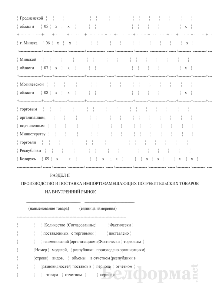 Отчет о производстве и поставке потребительских товаров на внутренний рынок. Форма № 12-пп (Минторг) (месячная). Страница 4