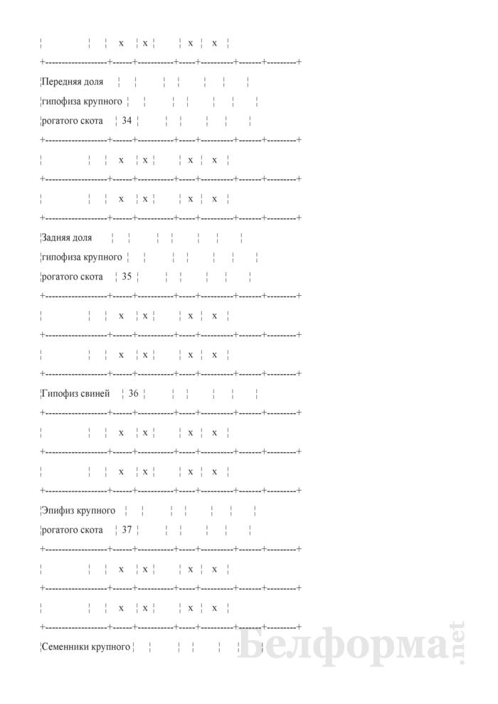 Отчет о производстве, отгрузке и остатках кожевенного, шубно-мехового, эндокринно-ферментного сырья, скотоволоса и щетины (Форма 12-сырье (Минсельхозпрод) (месячная)). Страница 11