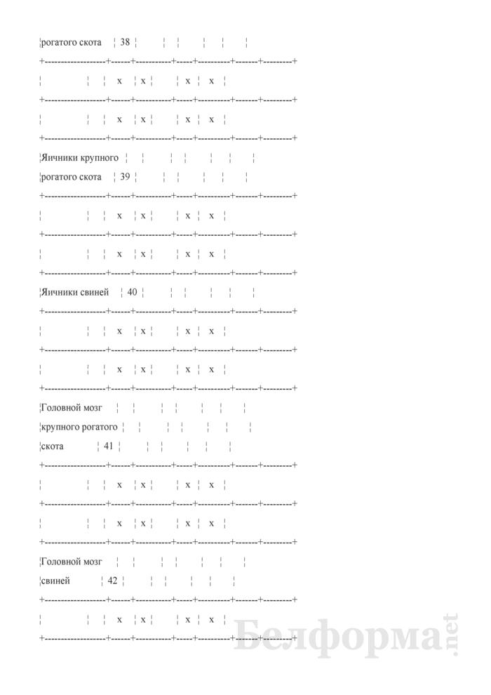 Отчет о производстве, отгрузке и остатках кожевенного, шубно-мехового, эндокринно-ферментного сырья, скотоволоса и щетины (Форма 12-сырье (Минсельхозпрод) (месячная)). Страница 12