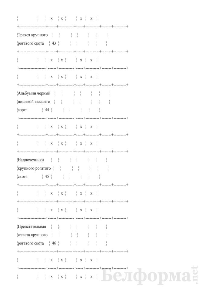 Отчет о производстве, отгрузке и остатках кожевенного, шубно-мехового, эндокринно-ферментного сырья, скотоволоса и щетины (Форма 12-сырье (Минсельхозпрод) (месячная)). Страница 13