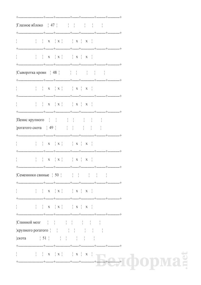 Отчет о производстве, отгрузке и остатках кожевенного, шубно-мехового, эндокринно-ферментного сырья, скотоволоса и щетины (Форма 12-сырье (Минсельхозпрод) (месячная)). Страница 14