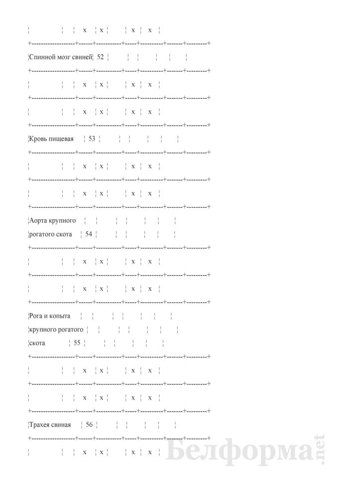 Отчет о производстве, отгрузке и остатках кожевенного, шубно-мехового, эндокринно-ферментного сырья, скотоволоса и щетины (Форма 12-сырье (Минсельхозпрод) (месячная)). Страница 15