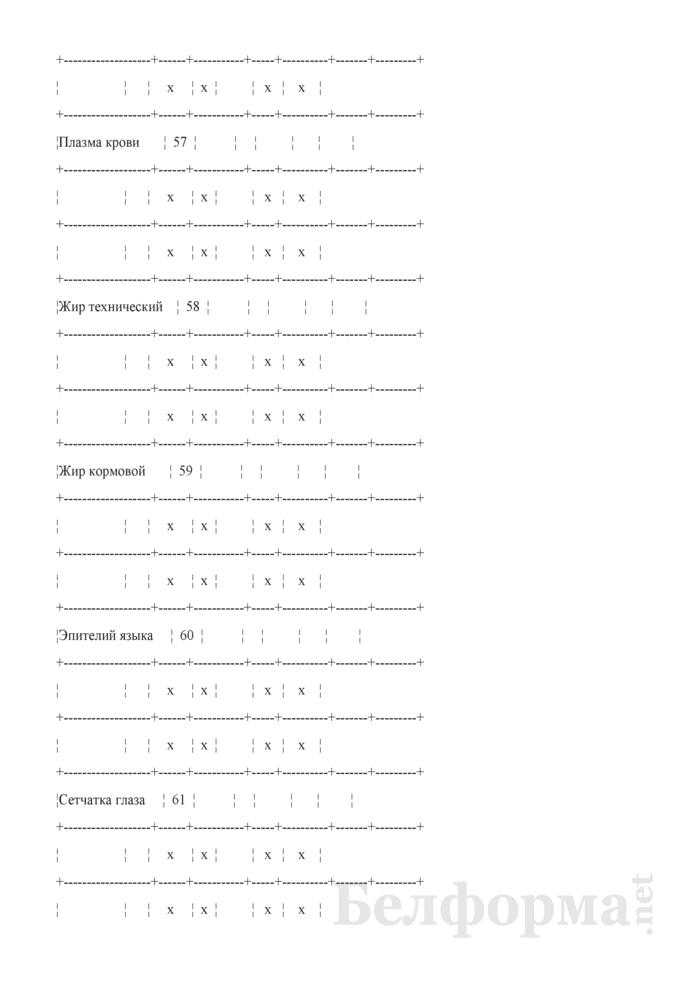 Отчет о производстве, отгрузке и остатках кожевенного, шубно-мехового, эндокринно-ферментного сырья, скотоволоса и щетины (Форма 12-сырье (Минсельхозпрод) (месячная)). Страница 16
