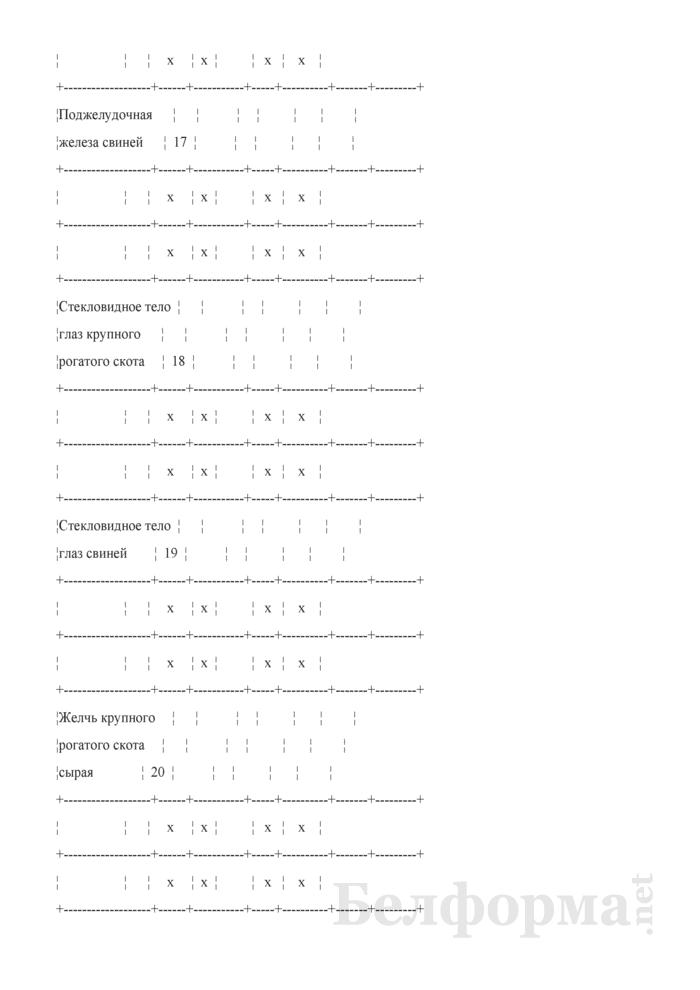 Отчет о производстве, отгрузке и остатках кожевенного, шубно-мехового, эндокринно-ферментного сырья, скотоволоса и щетины (Форма 12-сырье (Минсельхозпрод) (месячная)). Страница 7