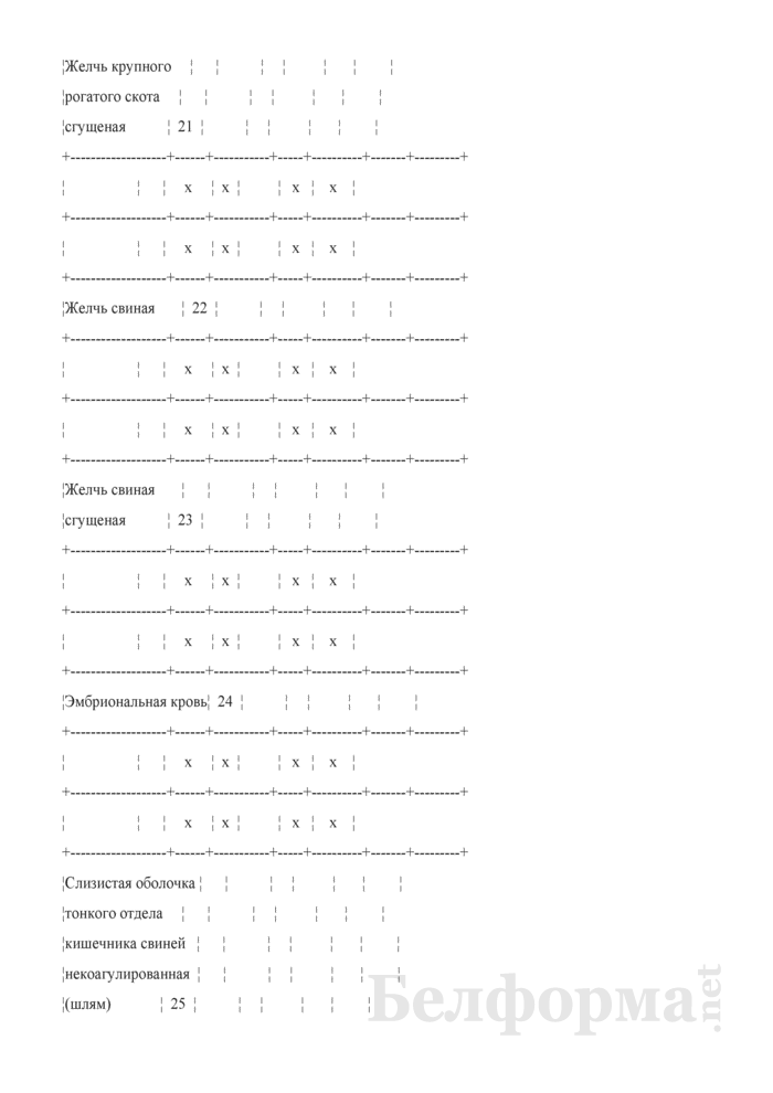 Отчет о производстве, отгрузке и остатках кожевенного, шубно-мехового, эндокринно-ферментного сырья, скотоволоса и щетины (Форма 12-сырье (Минсельхозпрод) (месячная)). Страница 8