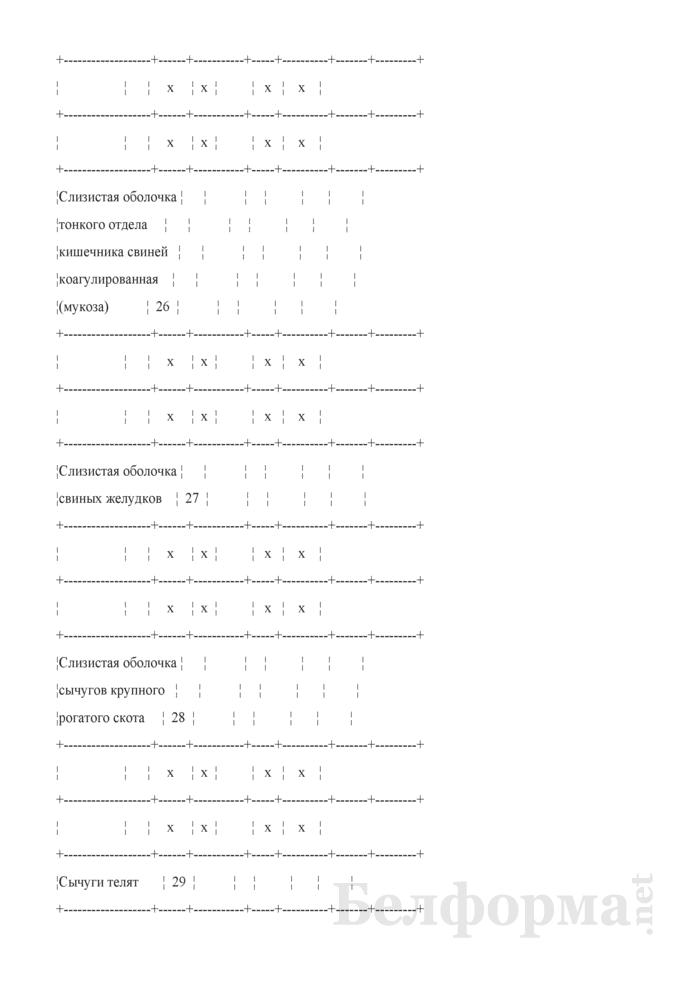 Отчет о производстве, отгрузке и остатках кожевенного, шубно-мехового, эндокринно-ферментного сырья, скотоволоса и щетины (Форма 12-сырье (Минсельхозпрод) (месячная)). Страница 9