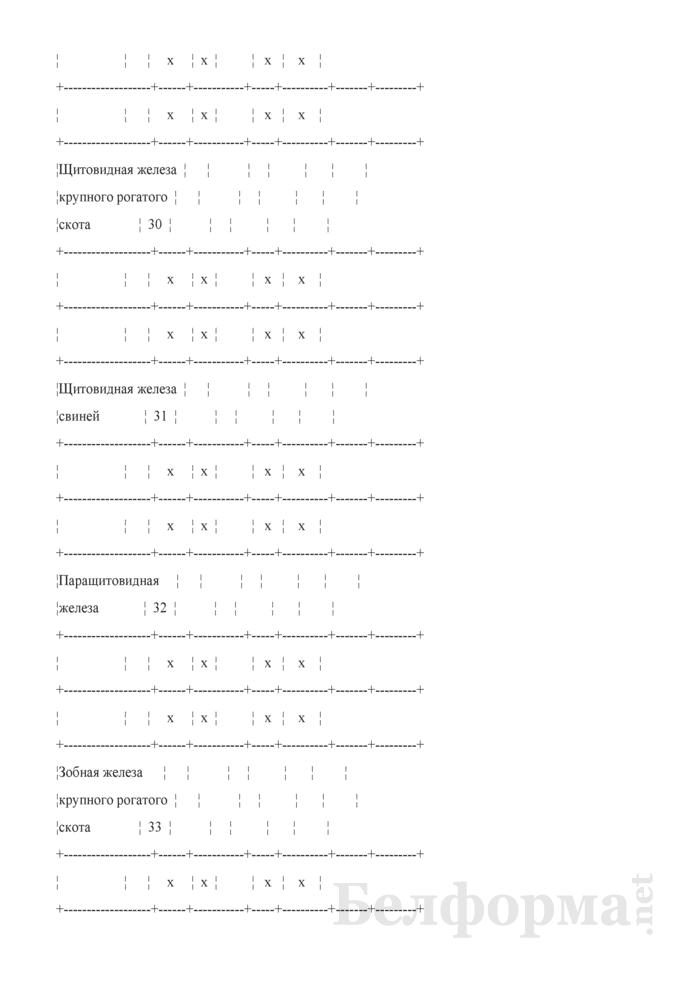 Отчет о производстве, отгрузке и остатках кожевенного, шубно-мехового, эндокринно-ферментного сырья, скотоволоса и щетины (Форма 12-сырье (Минсельхозпрод) (месячная)). Страница 10