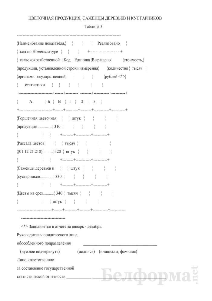 Отчет о производстве овощей в защищенном грунте, выращивании и реализации грибов и цветочной продукции (Форма 12-сх (защищенный грунт) (месячная, срочная)). Страница 5