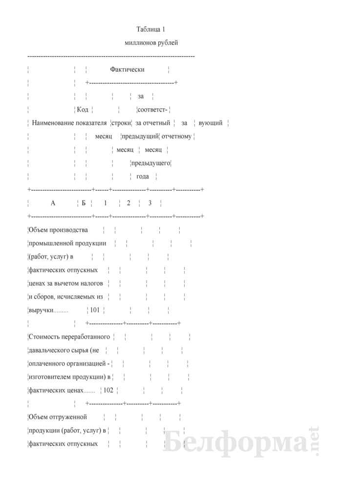Отчет о производстве промышленной продукции (работ, услуг) (Форма 12-п (месячная, срочная)). Страница 3