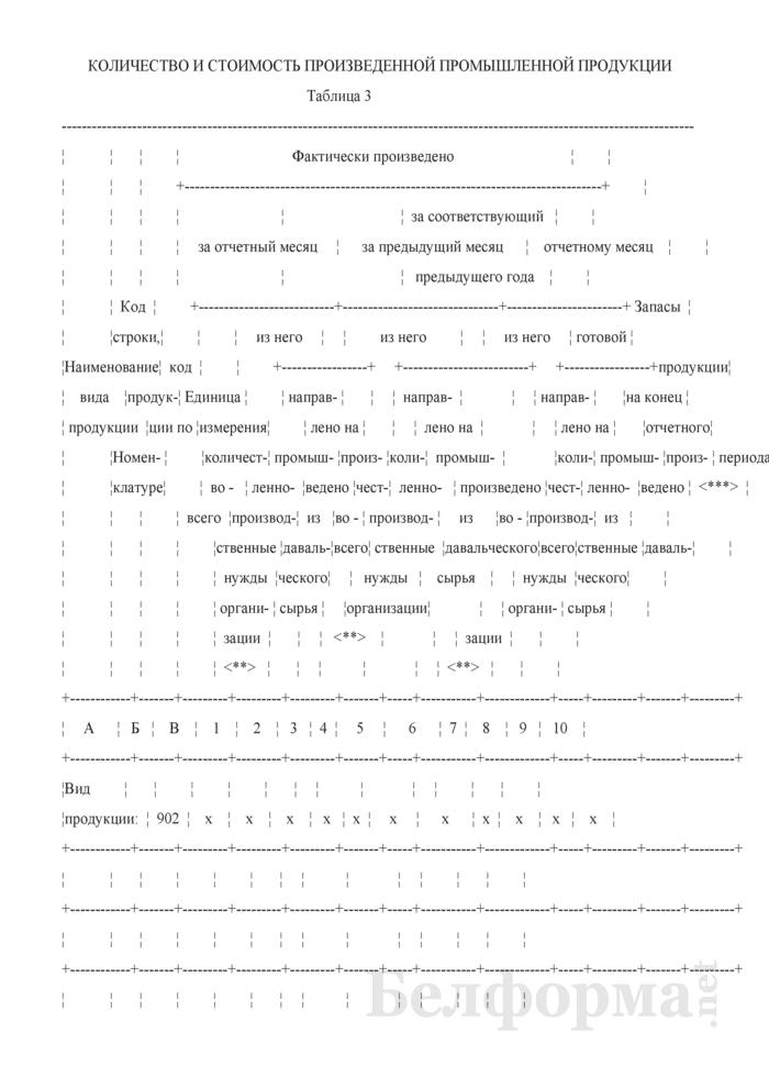 Отчет о производстве промышленной продукции (работ, услуг) (Форма 12-п (месячная, срочная)). Страница 6