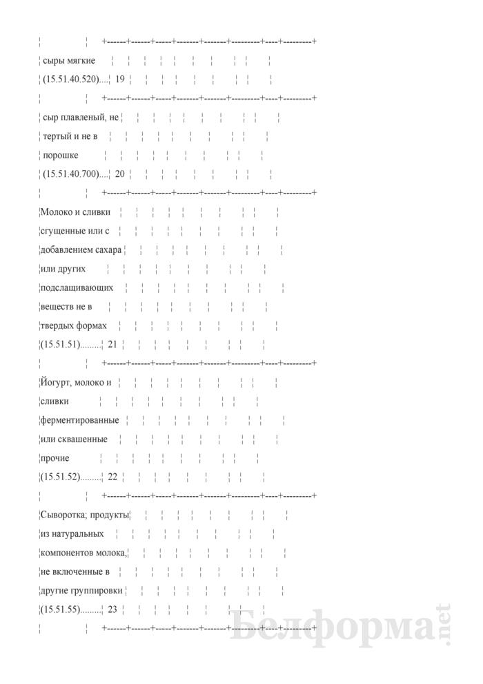 Отчет о производстве, реализации и запасах молочной продукции (Форма 1-п (молоко) (годовая)). Страница 5
